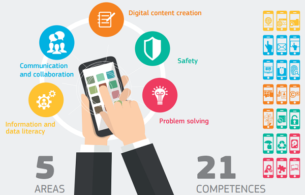 Le 21 competenze digitali del DigComp 2.1