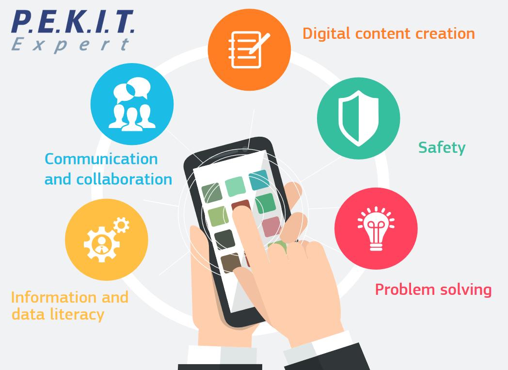 Le 5 aree delle competenze digitali